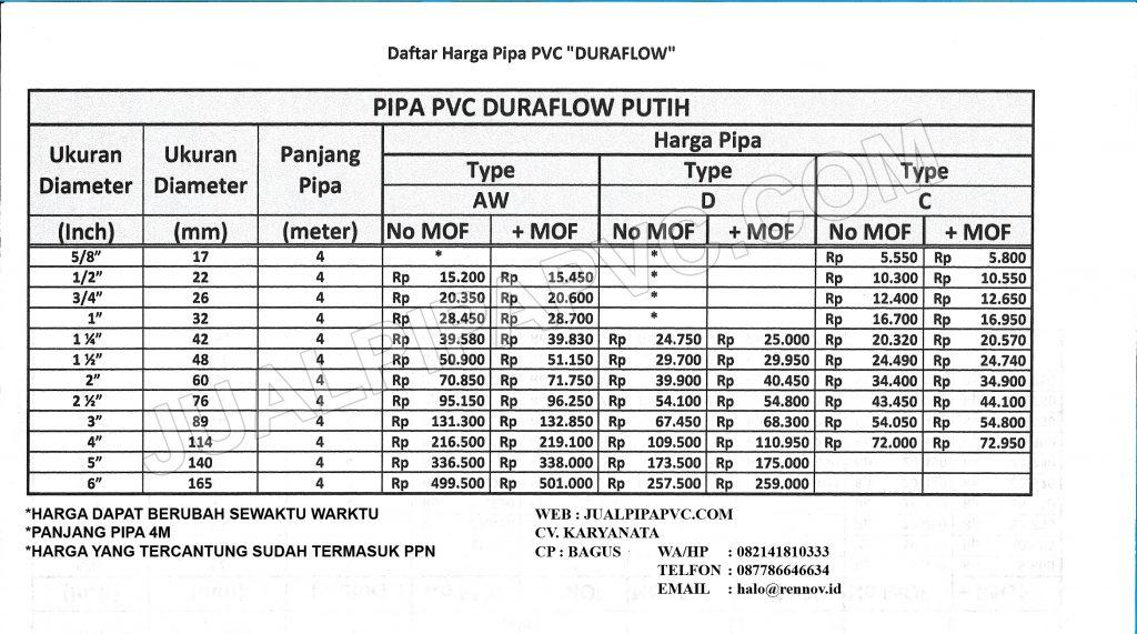 HARGA PIPA PVC PUTIH 2018