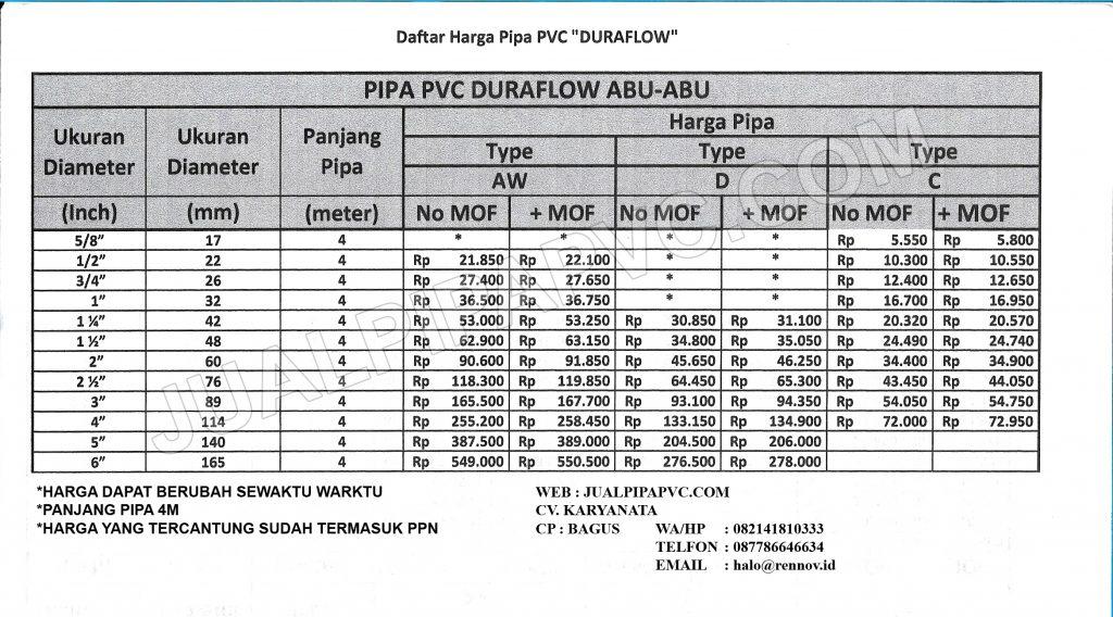HARGA PIPA PVC DURAFLOW 2018 ABU ABU